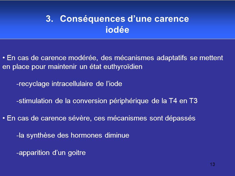 13 3. Conséquences dune carence iodée En cas de carence modérée, des mécanismes adaptatifs se mettent en place pour maintenir un état euthyroïdien -re