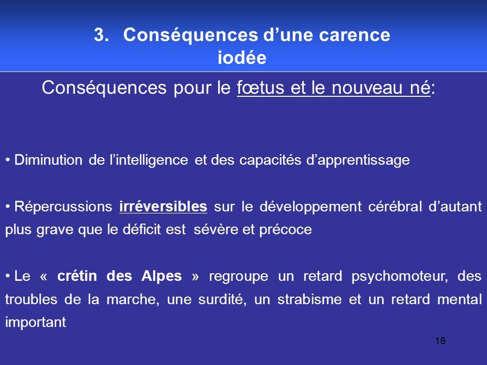 16 3. Conséquences dune carence iodée Conséquences pour le fœtus et le nouveau né: Diminution de lintelligence et des capacités dapprentissage Répercu
