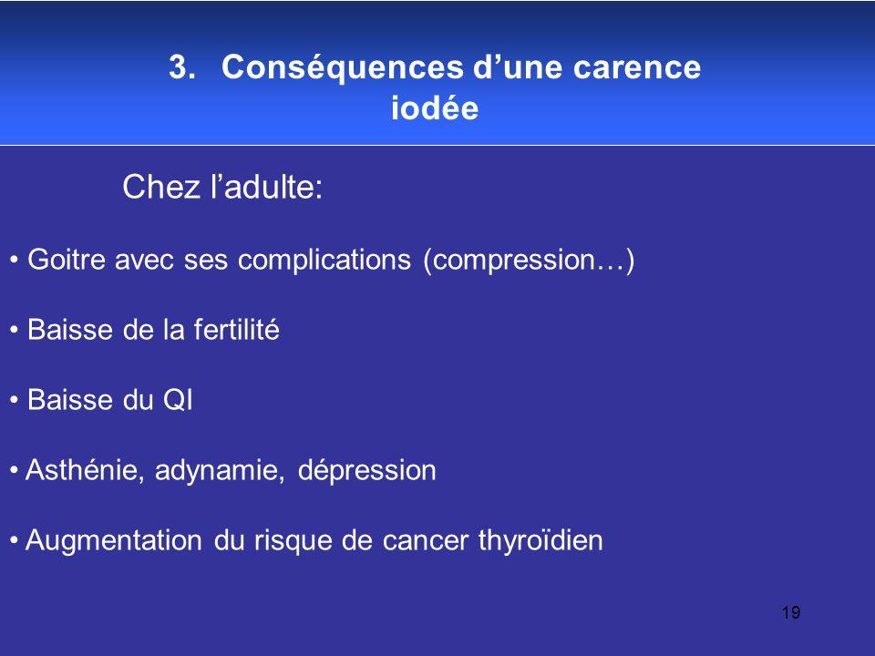 19 3. Conséquences dune carence iodée Chez ladulte: Goitre avec ses complications (compression…) Baisse de la fertilité Baisse du QI Asthénie, adynami