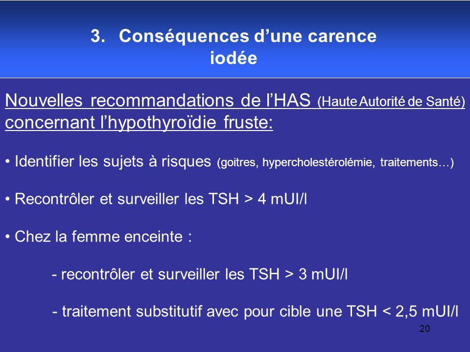 20 3. Conséquences dune carence iodée Nouvelles recommandations de lHAS (Haute Autorité de Santé) concernant lhypothyroïdie fruste: Identifier les suj
