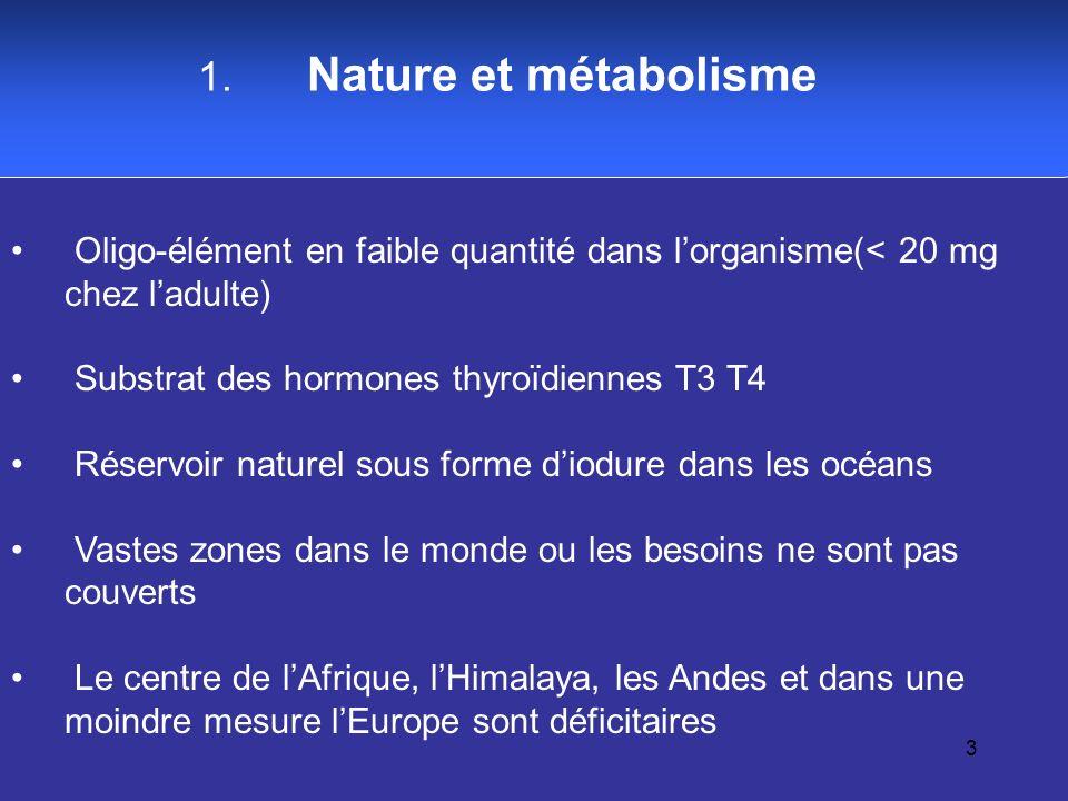 3 1. Nature et métabolisme Oligo-élément en faible quantité dans lorganisme(< 20 mg chez ladulte) Substrat des hormones thyroïdiennes T3 T4 Réservoir