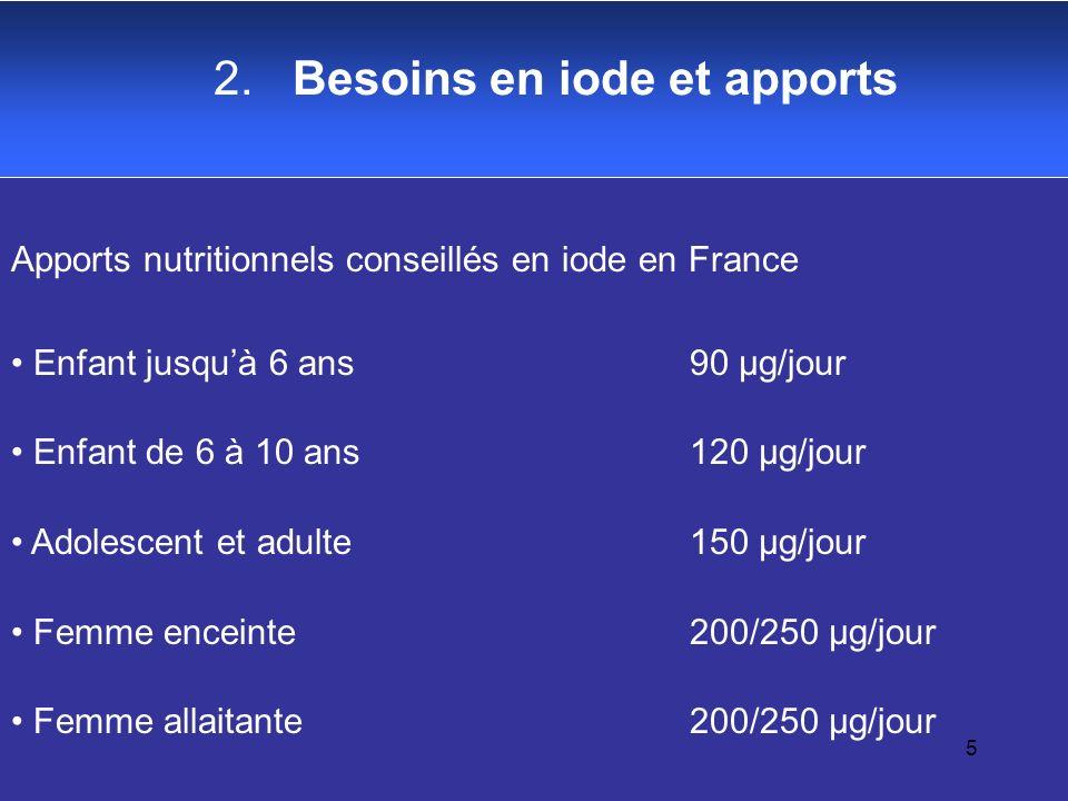 5 Apports nutritionnels conseillés en iode en France Enfant jusquà 6 ans90 µg/jour Enfant de 6 à 10 ans120 µg/jour Adolescent et adulte150 µg/jour Fem