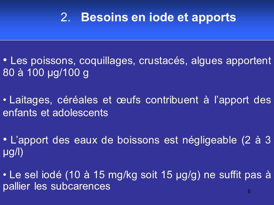 6 Les poissons, coquillages, crustacés, algues apportent 80 à 100 µg/100 g Laitages, céréales et œufs contribuent à lapport des enfants et adolescents