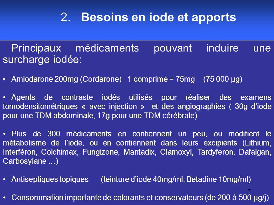 7 Principaux médicaments pouvant induire une surcharge iodée: Amiodarone 200mg (Cordarone) 1 comprimé = 75mg (75 000 µg) Agents de contraste iodés uti