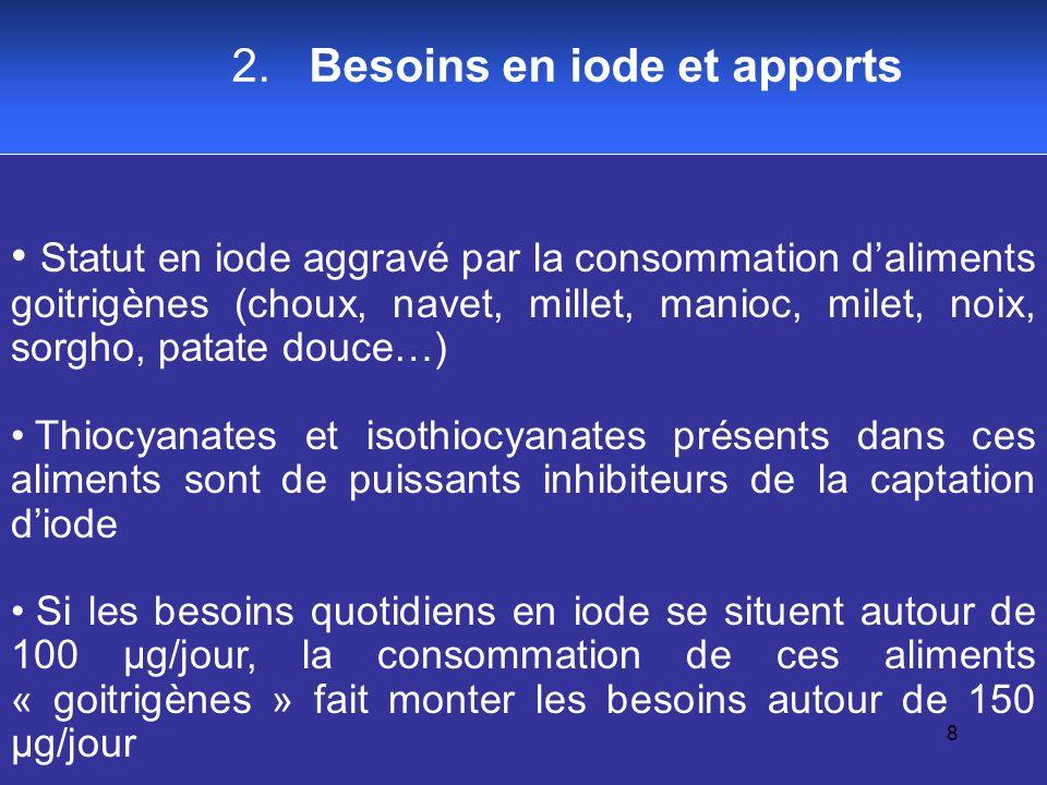 8 Statut en iode aggravé par la consommation daliments goitrigènes (choux, navet, millet, manioc, milet, noix, sorgho, patate douce…) Thiocyanates et