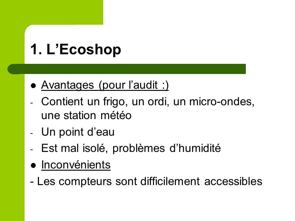 1. LEcoshop Avantages (pour laudit :) - Contient un frigo, un ordi, un micro-ondes, une station météo - Un point deau - Est mal isolé, problèmes dhumi