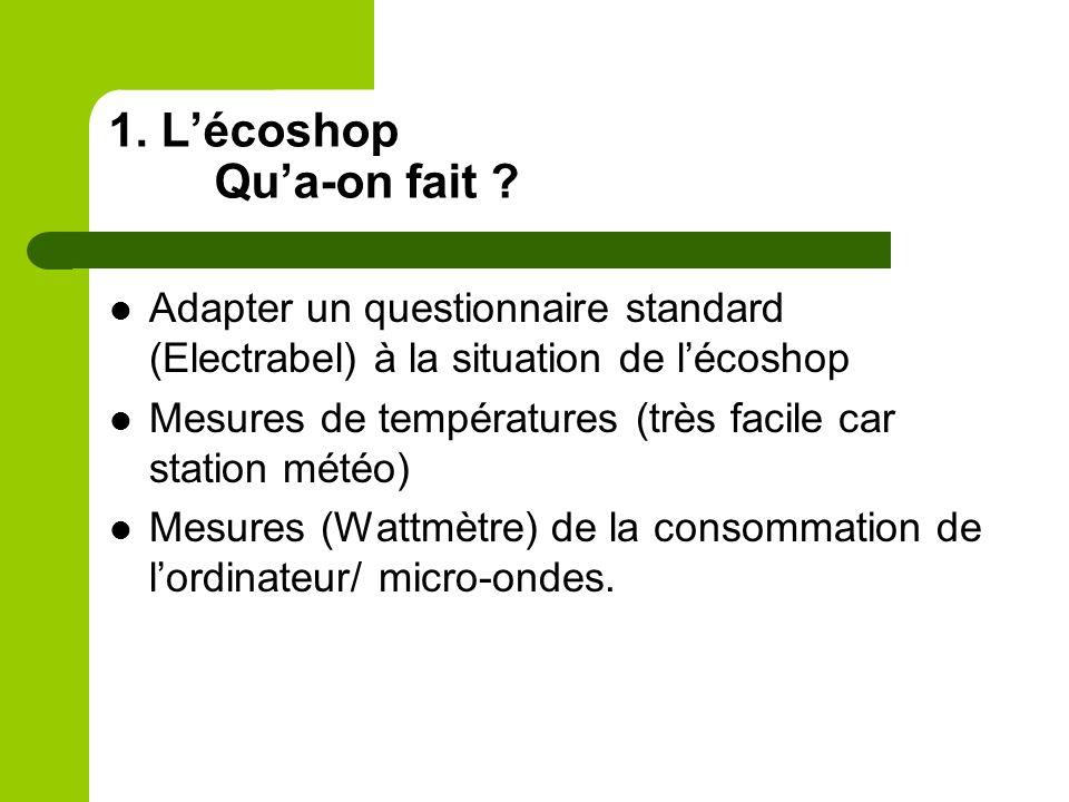 1. Lécoshop Qua-on fait ? Adapter un questionnaire standard (Electrabel) à la situation de lécoshop Mesures de températures (très facile car station m