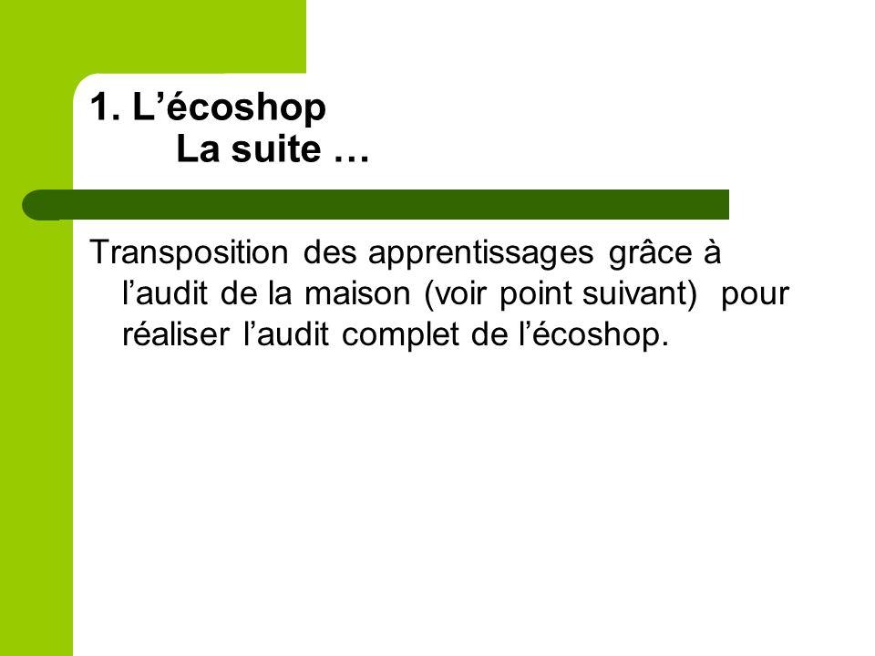 1. Lécoshop La suite … Transposition des apprentissages grâce à laudit de la maison (voir point suivant) pour réaliser laudit complet de lécoshop.