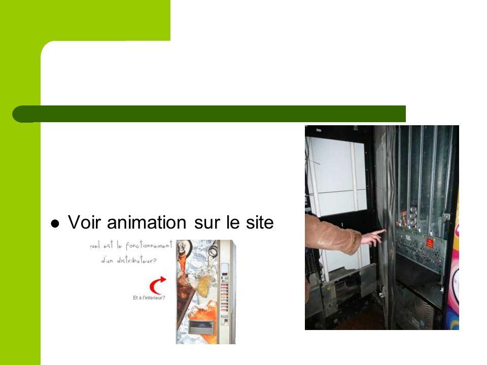 Voir animation sur le site