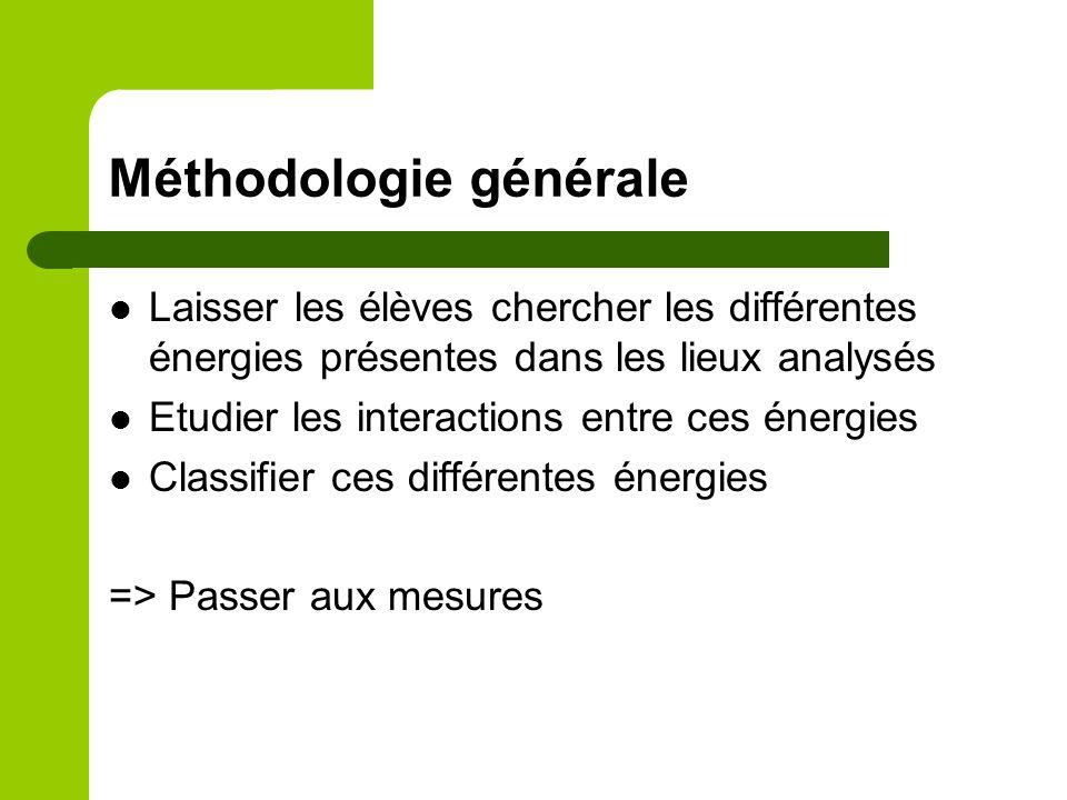Méthodologie générale Laisser les élèves chercher les différentes énergies présentes dans les lieux analysés Etudier les interactions entre ces énergies Classifier ces différentes énergies => Passer aux mesures