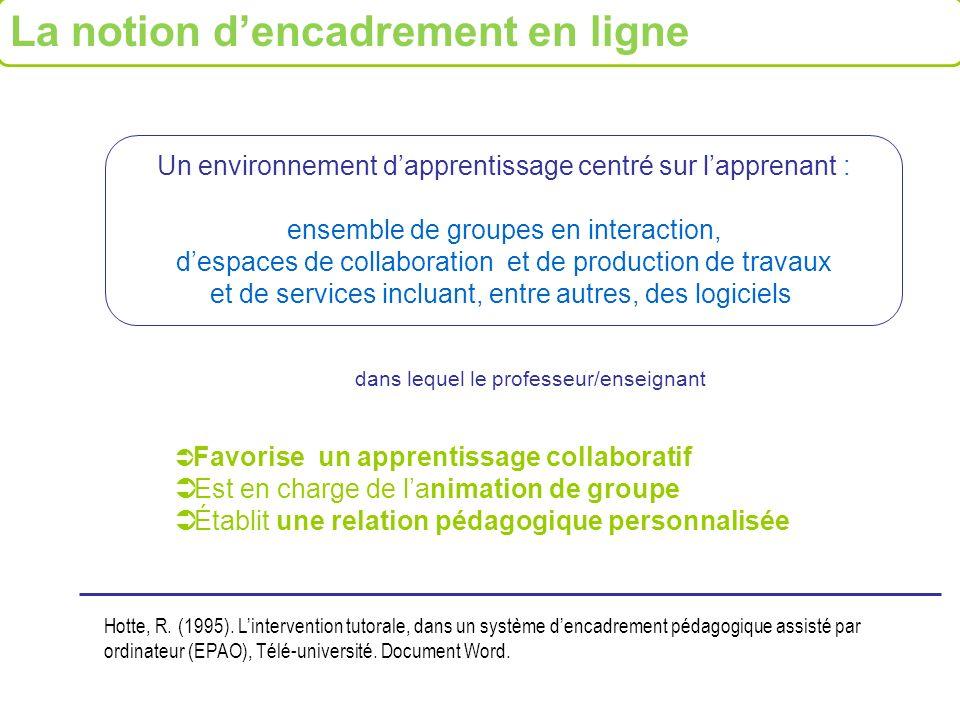 Favorise un apprentissage collaboratif Est en charge de lanimation de groupe Établit une relation pédagogique personnalisée Un environnement dapprenti