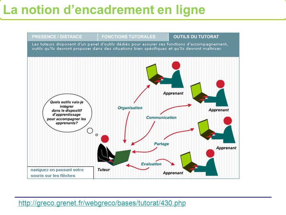 http://greco.grenet.fr/webgreco/bases/tutorat/430.php La notion dencadrement en ligne