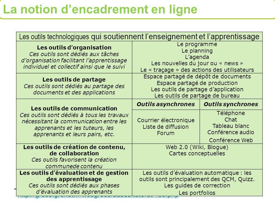 http://greco.grenet.fr/webgreco/bases/tutorat/430.php La notion dencadrement en ligne Les outils technologiques qui soutiennent lenseignement et lappr
