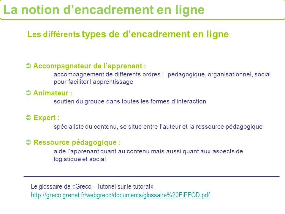 Le glossaire de «Greco - Tutoriel sur le tutorat» http://greco.grenet.fr/webgreco/documents/glossaire%20FIPFOD.pdf http://greco.grenet.fr/webgreco/doc