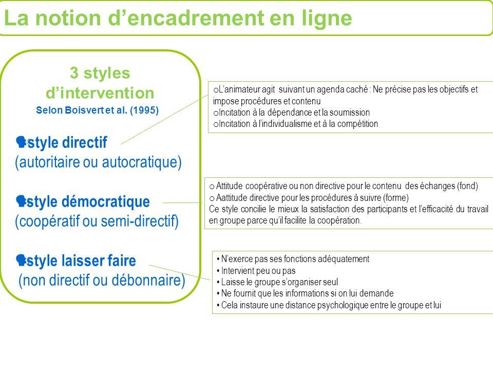 3 styles dintervention Selon Boisvert et al. (1995) style directif (autoritaire ou autocratique) style démocratique (coopératif ou semi-directif) styl