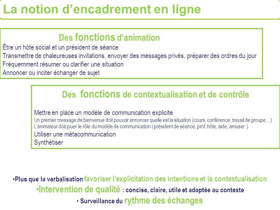 Des fonctions de contextualisation et de contrôle Mettre en place un modèle de communication explicite Un premier message de bienvenue doit pouvoir an