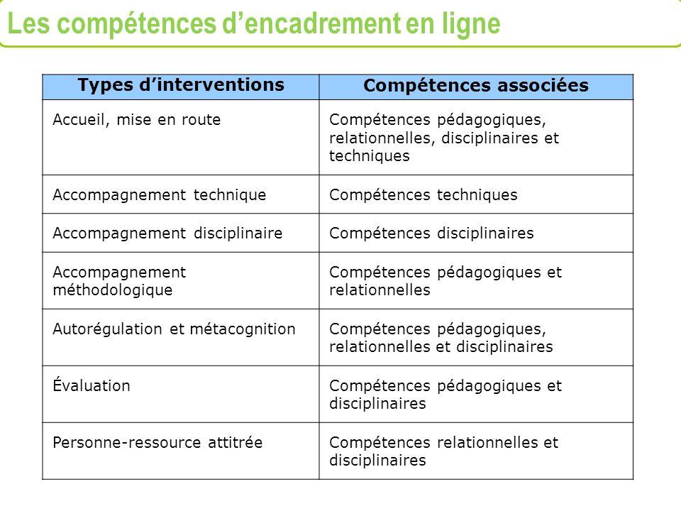Types dinterventionsCompétences associées Accueil, mise en routeCompétences pédagogiques, relationnelles, disciplinaires et techniques Accompagnement