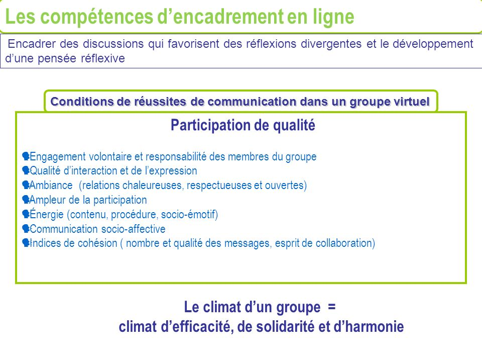 Conditions de réussites de communication dans un groupe virtuel Participation de qualité Engagement volontaire et responsabilité des membres du groupe