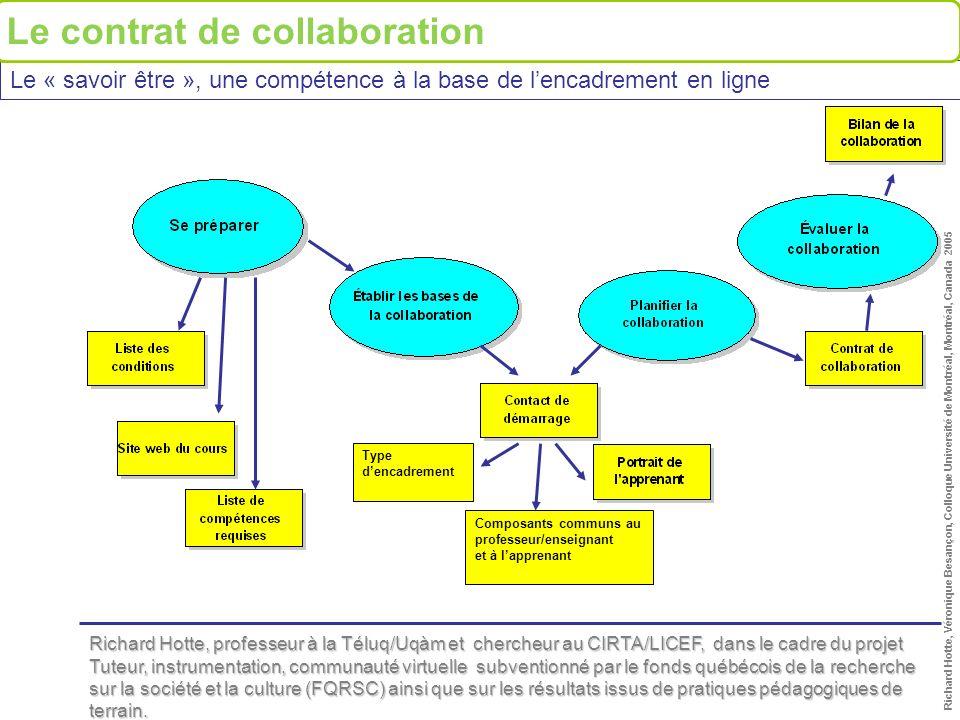 Richard Hotte, professeur à la Téluq/Uqàm et chercheur au CIRTA/LICEF, dans le cadre du projet Tuteur, instrumentation, communauté virtuelle subventio