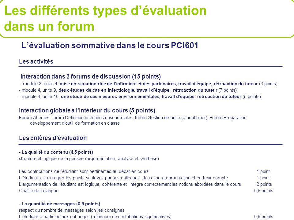Lévaluation sommative dans le cours PCI601 Les activités Interaction dans 3 forums de discussion (15 points) - module 2, unité 4, mise en situation rô