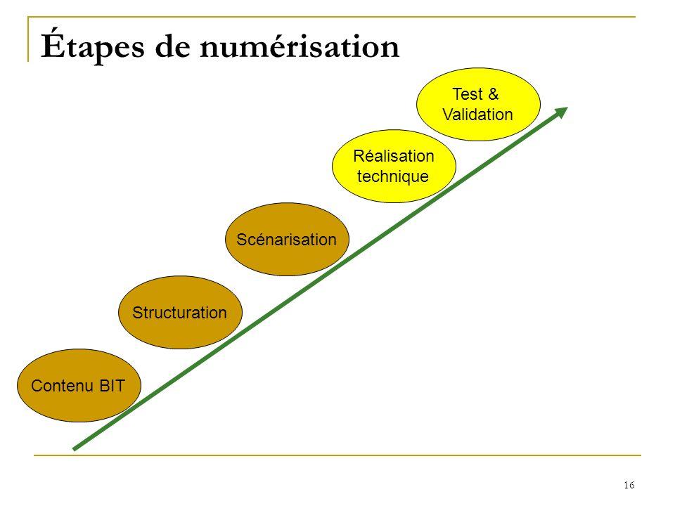 16 Étapes de numérisation Contenu BIT Structuration Scénarisation Réalisation technique Test & Validation