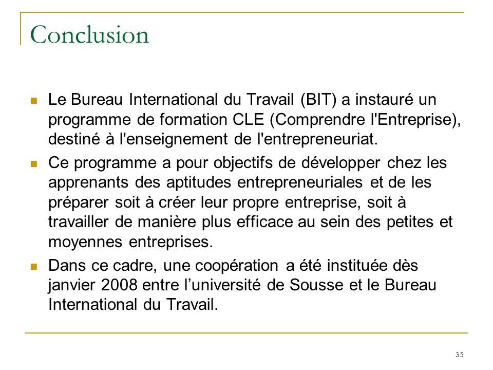 Conclusion Le Bureau International du Travail (BIT) a instauré un programme de formation CLE (Comprendre l Entreprise), destiné à l enseignement de l entrepreneuriat.