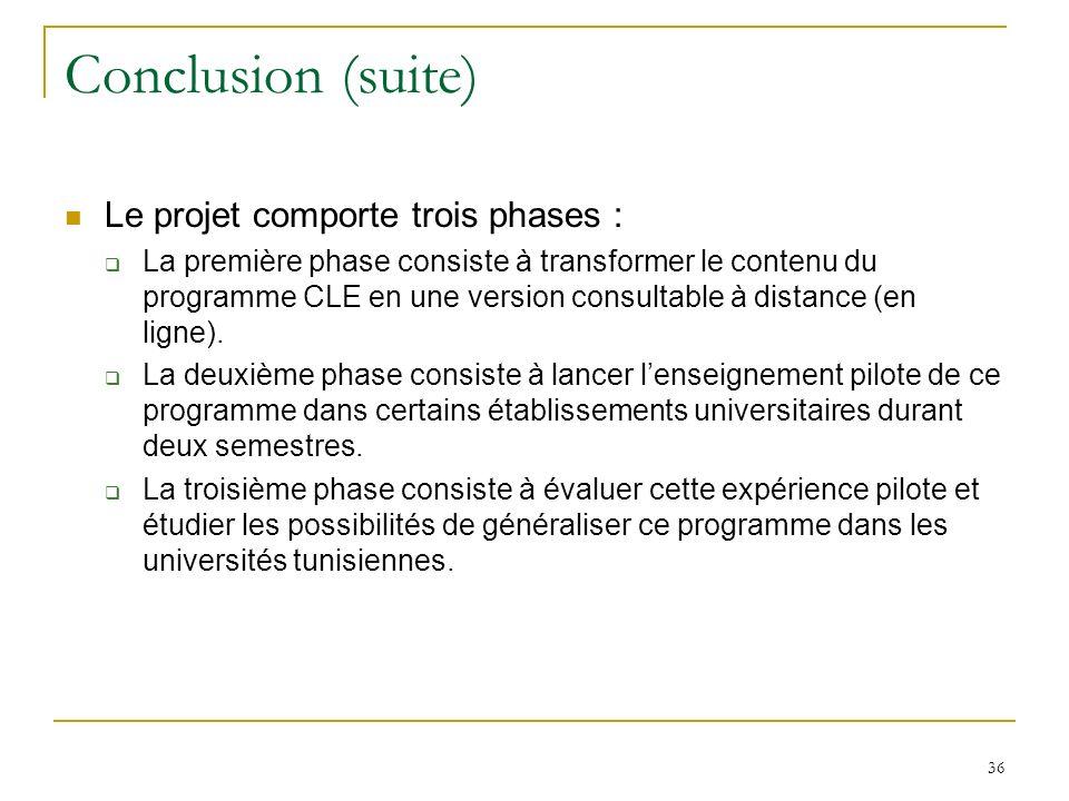 Conclusion (suite) Le projet comporte trois phases : La première phase consiste à transformer le contenu du programme CLE en une version consultable à distance (en ligne).