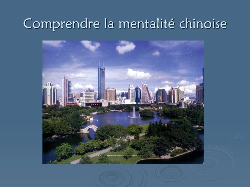 Comprendre la mentalité chinoise