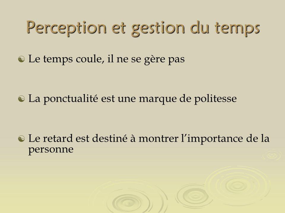 Perception et gestion du temps Le temps coule, il ne se gère pas La ponctualité est une marque de politesse Le retard est destiné à montrer limportance de la personne