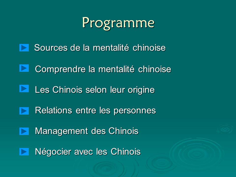 Programme Sources de la mentalité chinoise Comprendre la mentalité chinoise Les Chinois selon leur origine Relations entre les personnes Management des Chinois Négocier avec les Chinois
