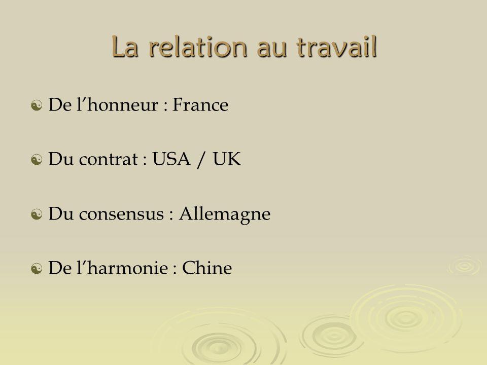 La relation au travail De lhonneur : France Du contrat : USA / UK Du consensus : Allemagne De lharmonie : Chine