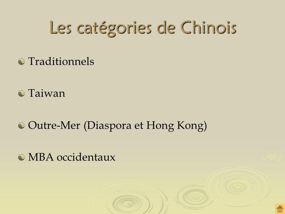 Les catégories de Chinois Traditionnels Taiwan Outre-Mer (Diaspora et Hong Kong) MBA occidentaux