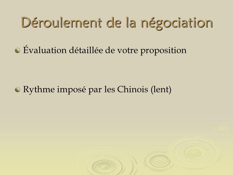 Déroulement de la négociation Évaluation détaillée de votre proposition Rythme imposé par les Chinois (lent)