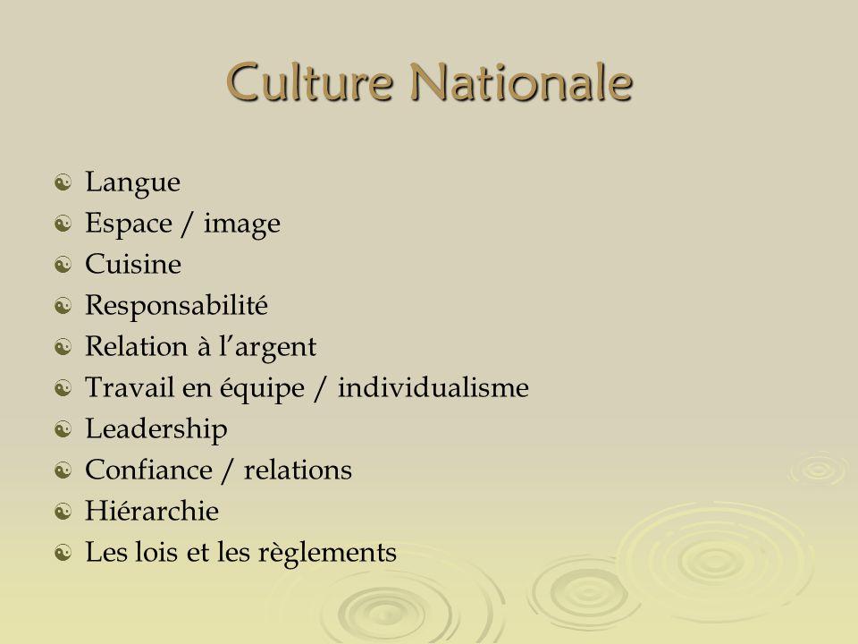 Culture Nationale Langue Espace / image Cuisine Responsabilité Relation à largent Travail en équipe / individualisme Leadership Confiance / relations Hiérarchie Les lois et les règlements