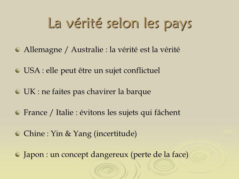La vérité selon les pays Allemagne / Australie : la vérité est la vérité USA : elle peut être un sujet conflictuel UK : ne faites pas chavirer la barque France / Italie : évitons les sujets qui fâchent Chine : Yin & Yang (incertitude) Japon : un concept dangereux (perte de la face)