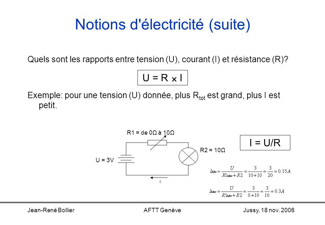Jussy, 18 nov. 2006Jean-René BollierAFTT Genève Notions d'électricité (suite) La fréquence (Hz) sexprime par le nombre doscillations par seconde. Sa g