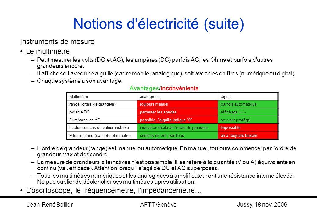 Jussy, 18 nov. 2006Jean-René BollierAFTT Genève Notions d'électricité (suite) Quels sont les rapports entre tension (U), courant (I) et résistance (R)