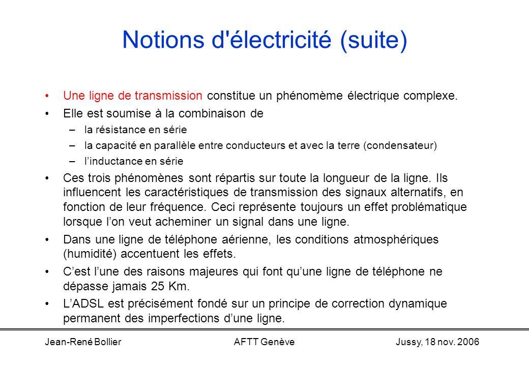 Jussy, 18 nov. 2006Jean-René BollierAFTT Genève Notions d'électricité (suite) Divers composants: La résistance (R) s'oppose au courant de la même mani