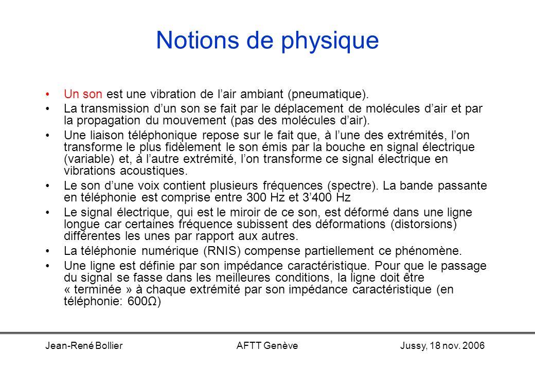 Jussy, 18 nov. 2006Jean-René BollierAFTT Genève Notions d'électricité (suite) Une ligne de transmission constitue un phénomème électrique complexe. El