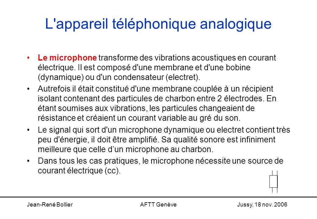 Jussy, 18 nov. 2006Jean-René BollierAFTT Genève Notions de physique Un son est une vibration de lair ambiant (pneumatique). La transmission dun son se