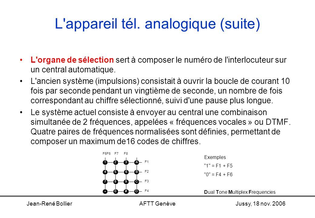 Jussy, 18 nov. 2006Jean-René BollierAFTT Genève L'appareil tél. analogique (suite) L'écouteur est l'élément inverse du microphone dynamique. Une bobin