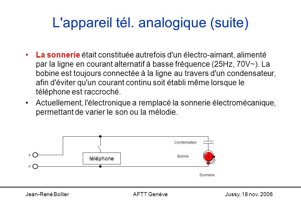 Jussy, 18 nov. 2006Jean-René BollierAFTT Genève L'appareil tél. analogique (suite) L'organe de sélection sert à composer le numéro de l'interlocuteur