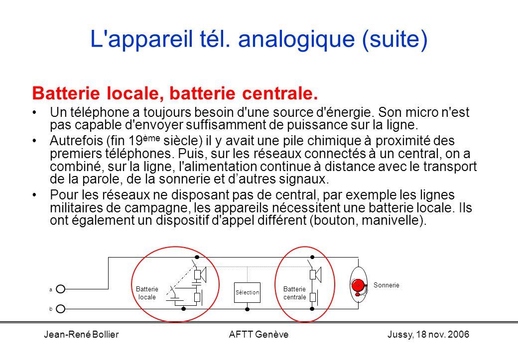 Jussy, 18 nov. 2006Jean-René BollierAFTT Genève L'appareil tél. analogique (suite) La sonnerie était constituée autrefois d'un électro-aimant, aliment