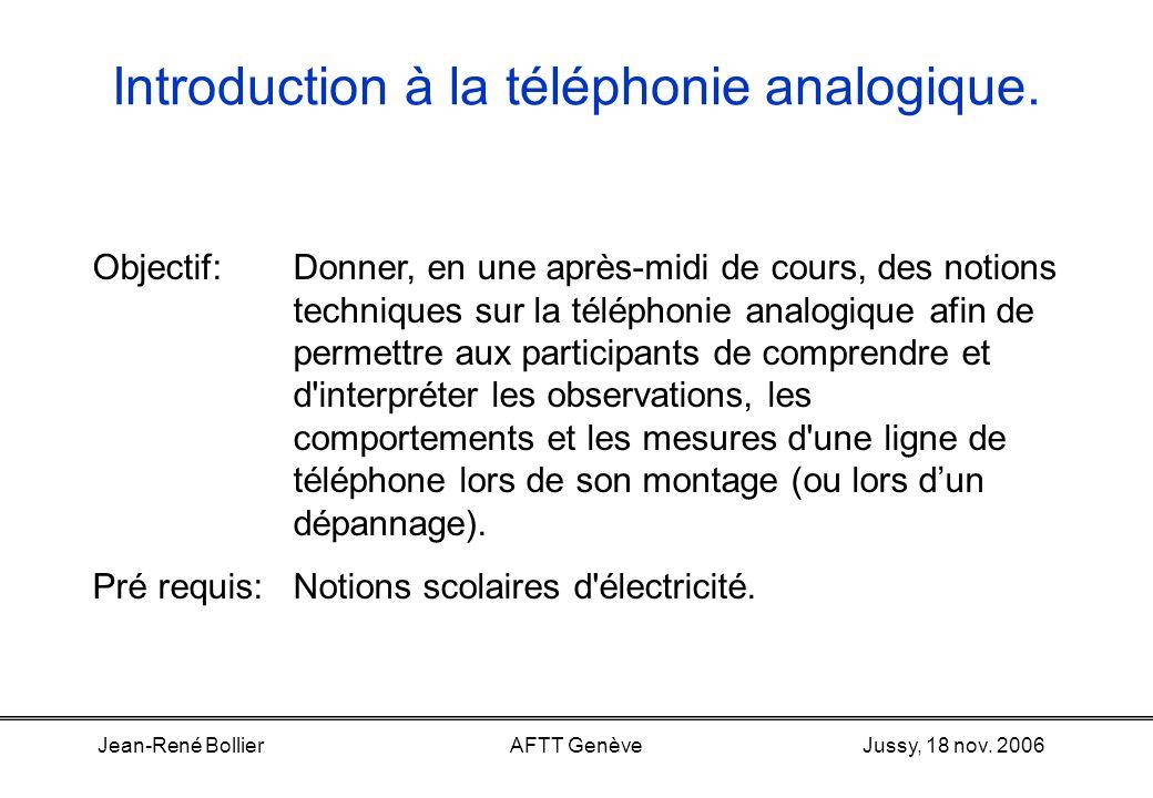 Jussy, 18 nov.2006Jean-René BollierAFTT Genève Introduction à la téléphonie analogique.