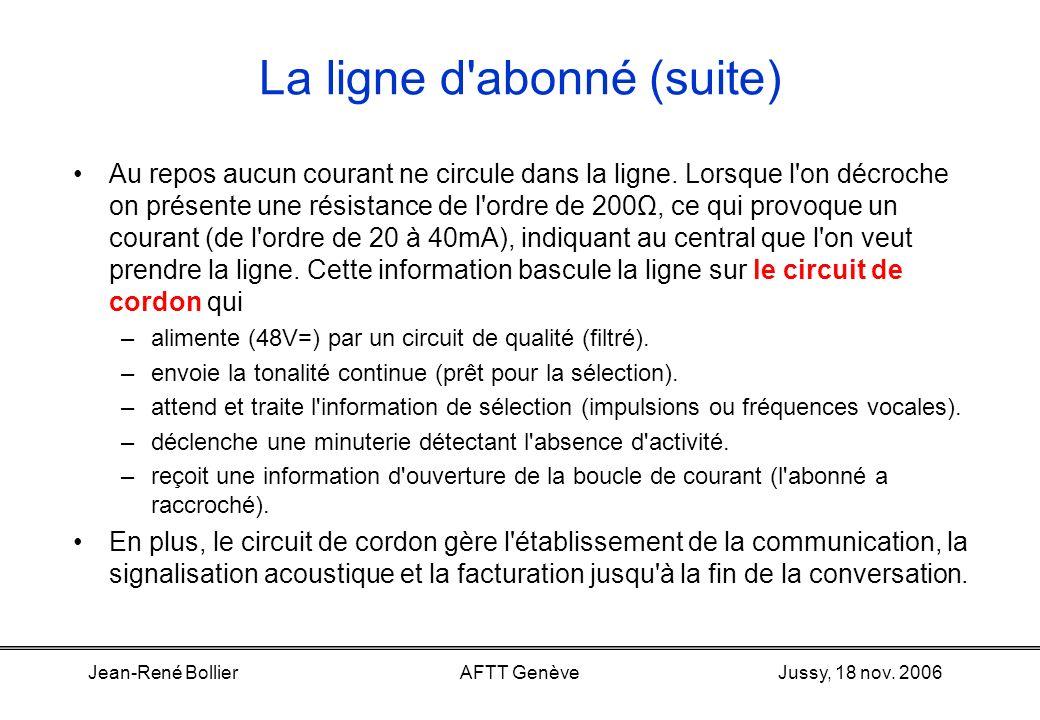Jussy, 18 nov. 2006Jean-René BollierAFTT Genève La ligne d'abonné Un central se compose de circuits d'abonnés (interface vers les abonnés), de circuit