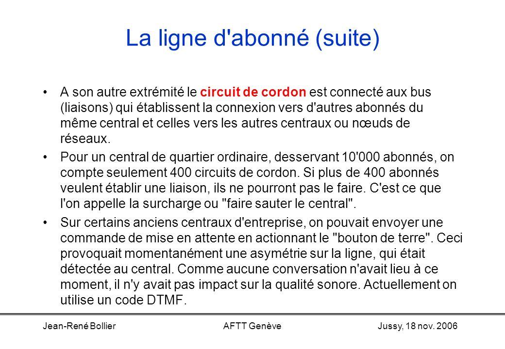 Jussy, 18 nov. 2006Jean-René BollierAFTT Genève La ligne d'abonné (suite) Au repos aucun courant ne circule dans la ligne. Lorsque l'on décroche on pr