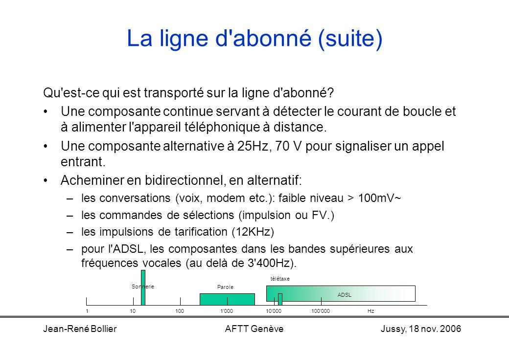 Jussy, 18 nov. 2006Jean-René BollierAFTT Genève La ligne d'abonné (suite) A son autre extrémité le circuit de cordon est connecté aux bus (liaisons) q