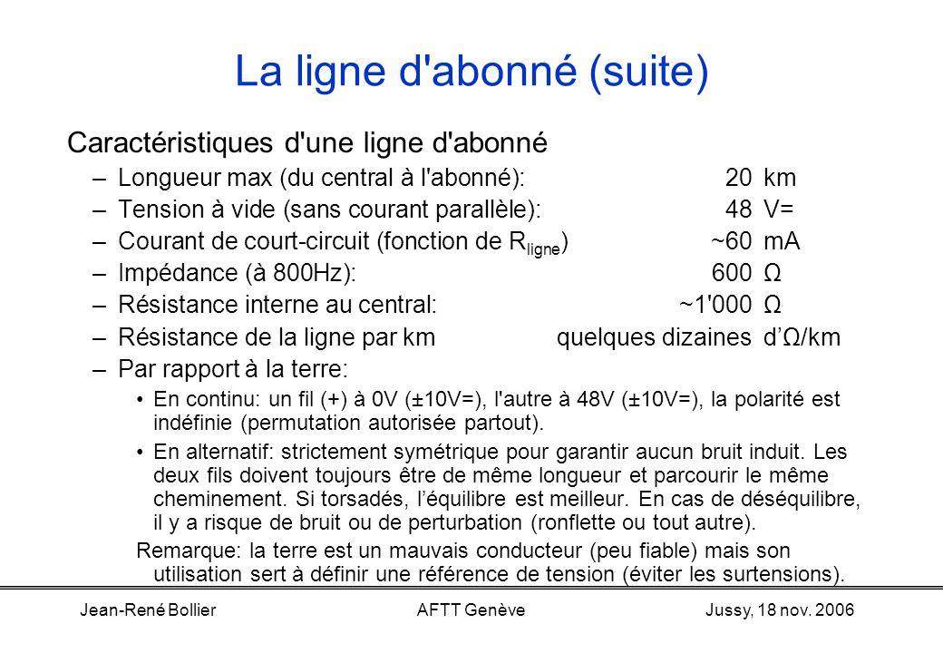 Jussy, 18 nov. 2006Jean-René BollierAFTT Genève La ligne d'abonné (suite) Qu'est-ce qui est transporté sur la ligne d'abonné? Une composante continue