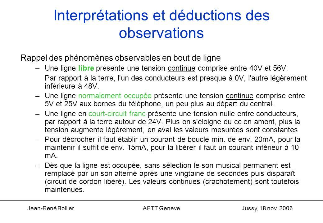 Jussy, 18 nov. 2006Jean-René BollierAFTT Genève La ligne d'abonné (suite) Caractéristiques d'une ligne d'abonné –Longueur max (du central à l'abonné):