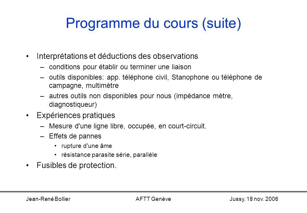 Jussy, 18 nov. 2006Jean-René BollierAFTT Genève Programme du cours Notions d'électricité –tension, courant, résistance, courant continu et alternatif,